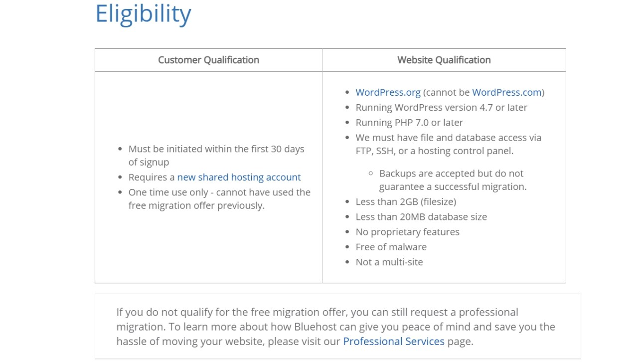 Bluehost single free site transfer terms