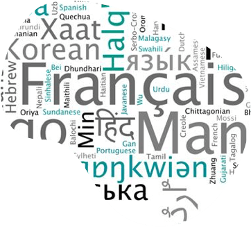 Text to speech multiple languages
