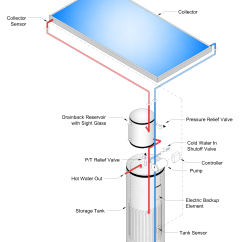 Solar Water Heater Schematic Diagram Vga To Av Wiring Vaughn Fuse