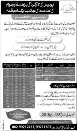Police Senior Station Assistant Jobs 2016 at Thana Level