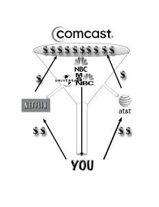 Comcast - NBC Infographic