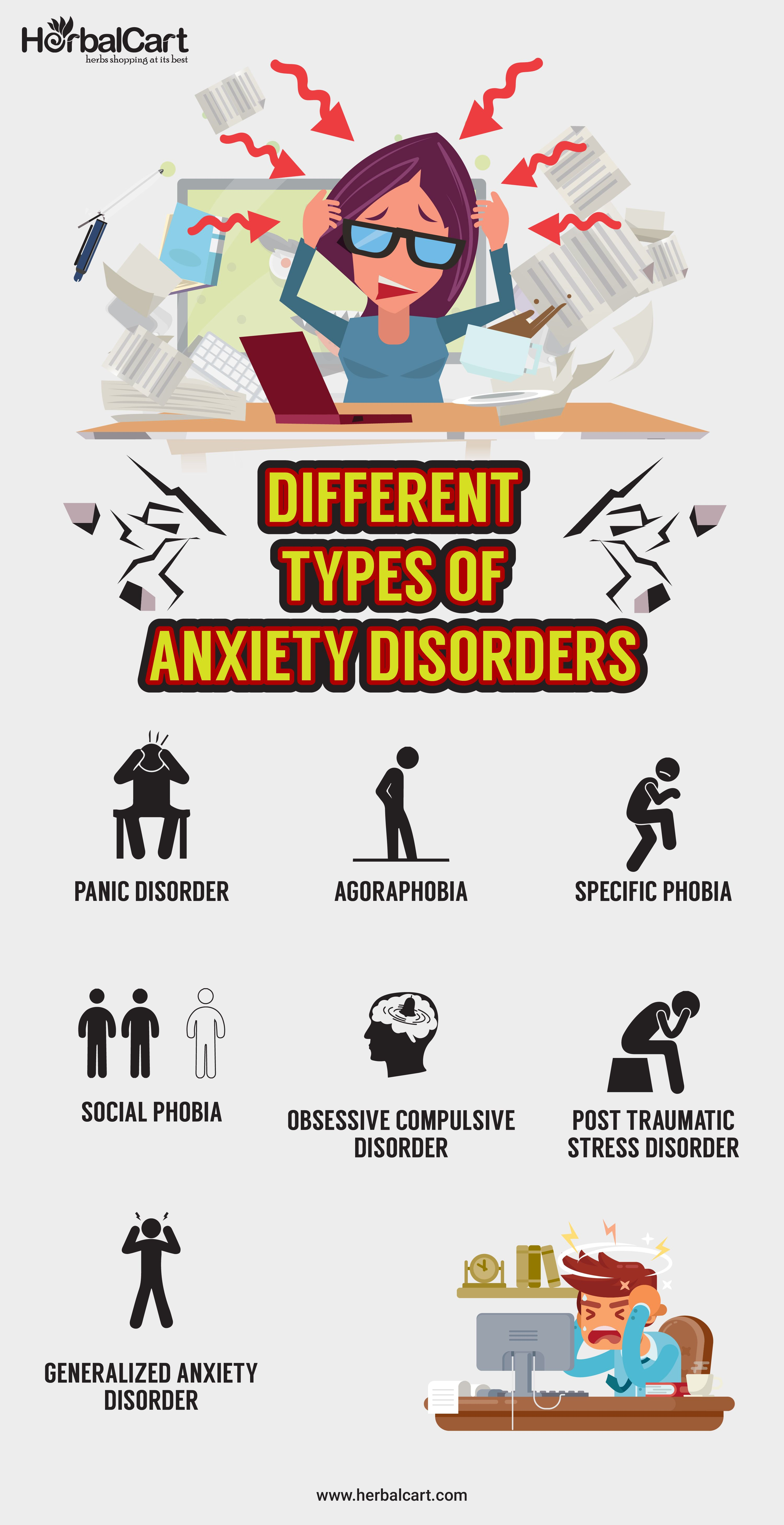 Anxiety Clipart Agoraphobia Anxiety Agoraphobia