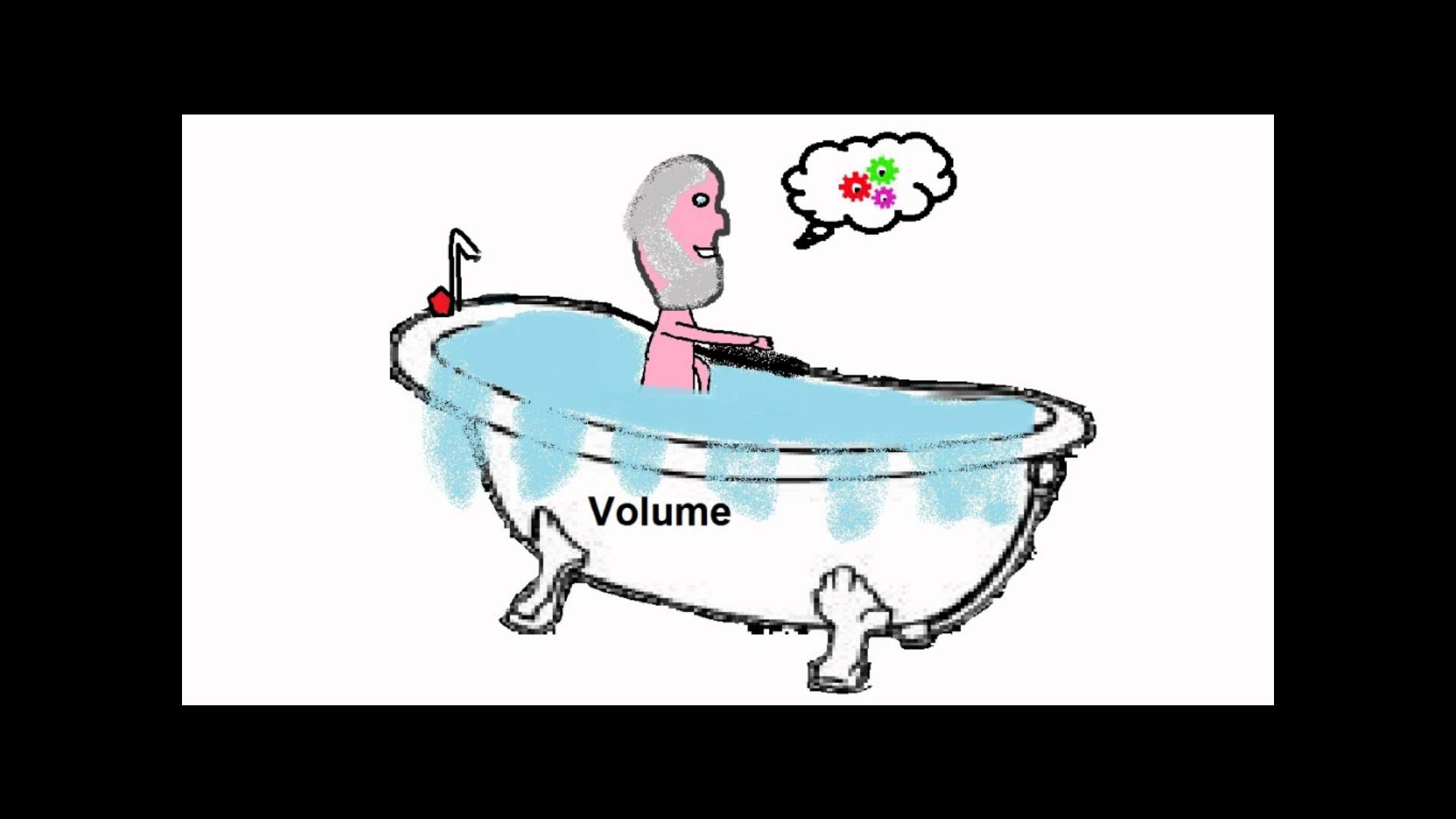 Bathtub Clipart Liquid Volume Bathtub Liquid Volume