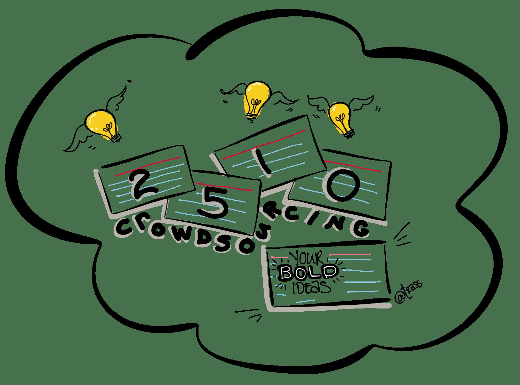 Curriculum clipart classroom environment, Curriculum