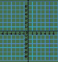 Graph clipart 4th grade [ 900 x 970 Pixel ]