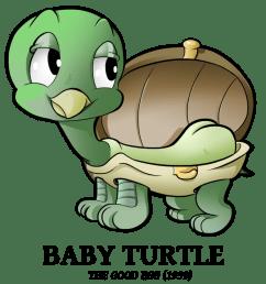 by boscoloandrea on deviantart sea cartoon images cartoonjdi clipart turtle baby turtle [ 871 x 917 Pixel ]