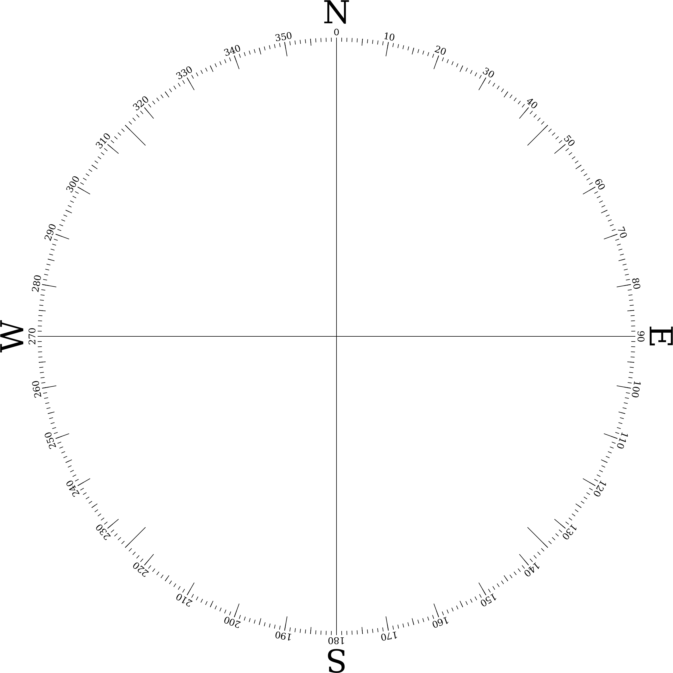 Compass Clipart Map Skill Compass Map Skill Transparent