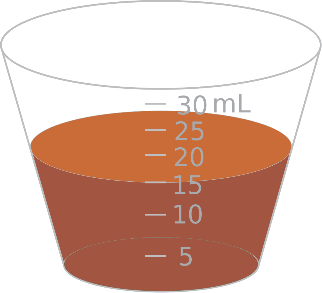 Cups Clipart Measuring Cups Measuring Transparent Free