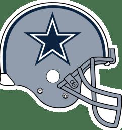 dallas cowboys clipart helment [ 1024 x 1024 Pixel ]