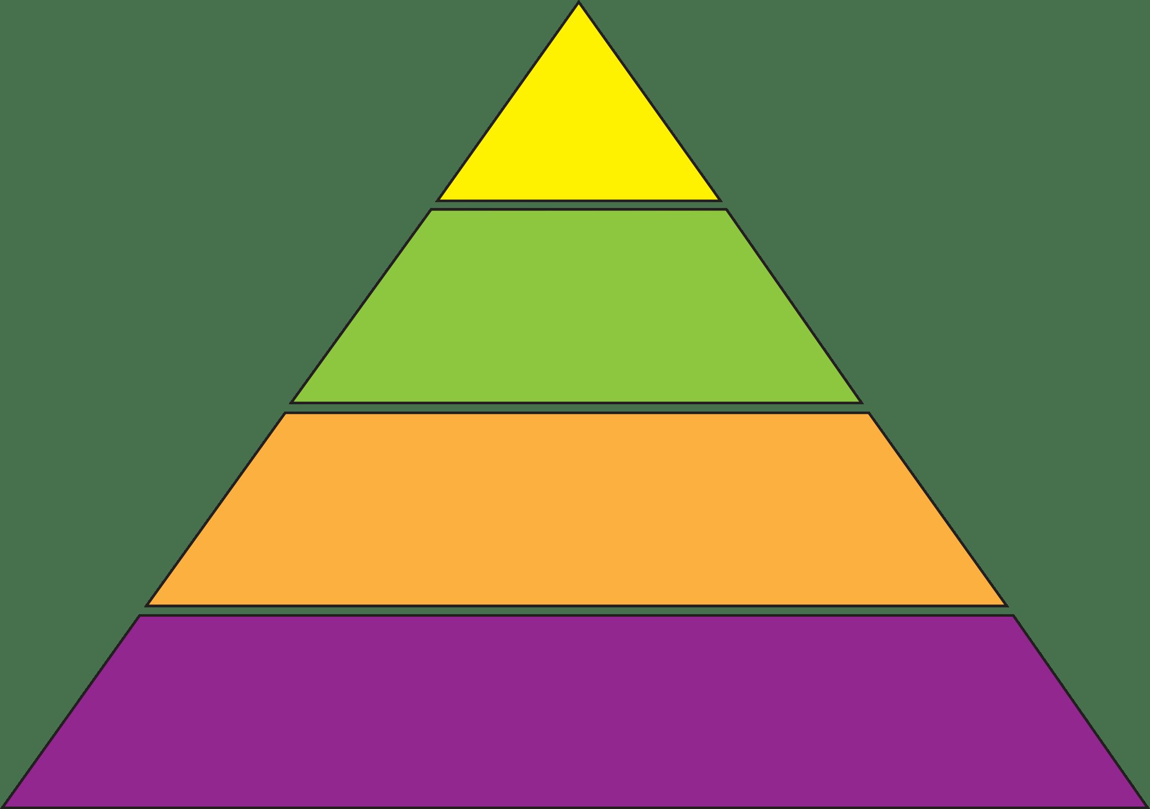 Healthy Clipart Food Pyramid Healthy Food Pyramid