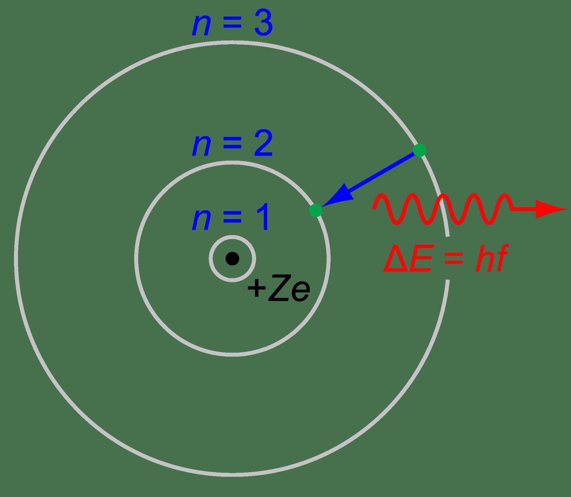 Einstein clipart atomic theory, Einstein atomic theory