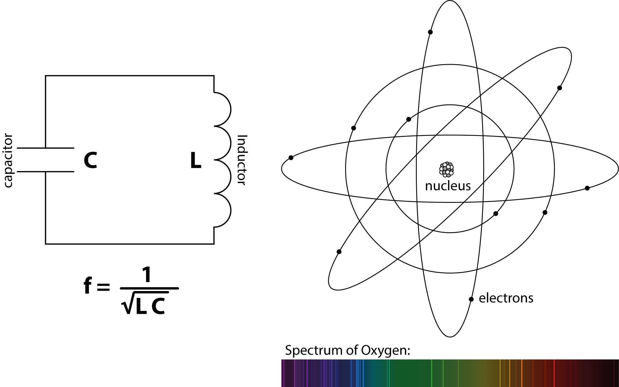 Physics clipart complete circuit, Physics complete circuit