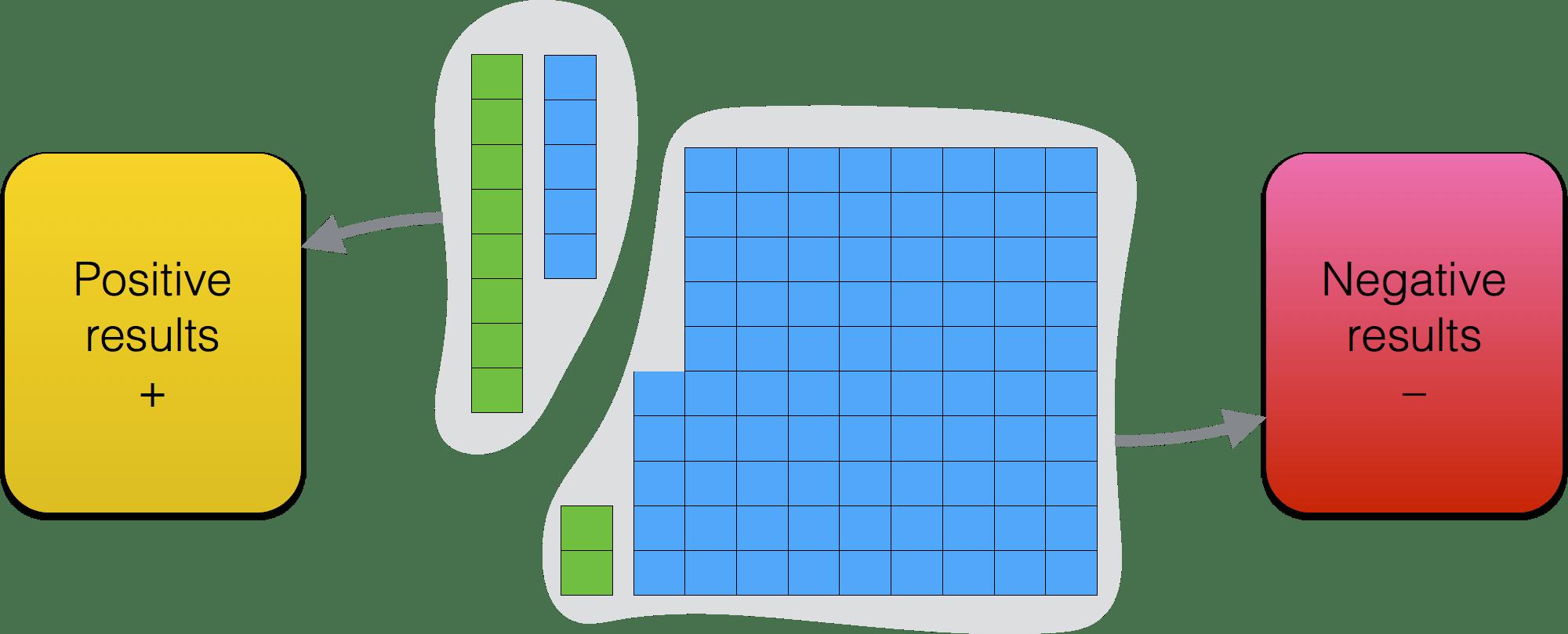 hight resolution of gene clicker tutorial in this optimistic scenario