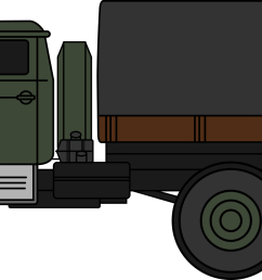soldiers clipart truck ural military coloured big [ 2400 x 954 Pixel ]