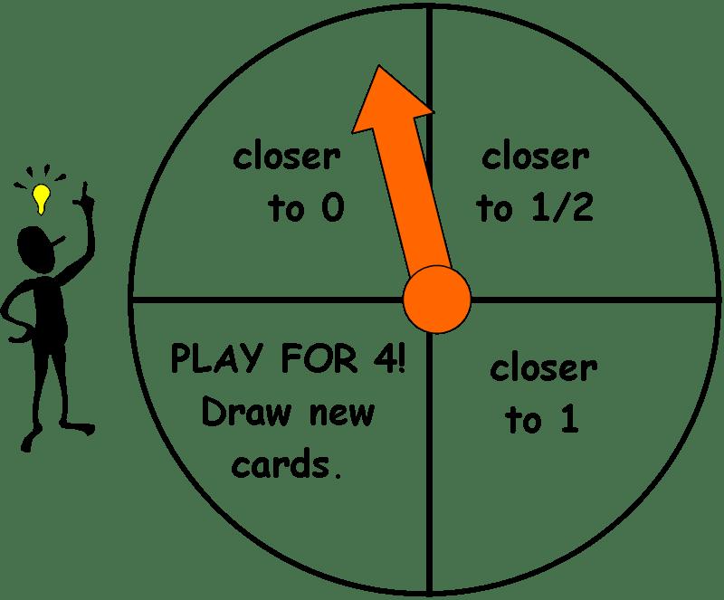 Fractions clipart fraction strip, Fractions fraction strip