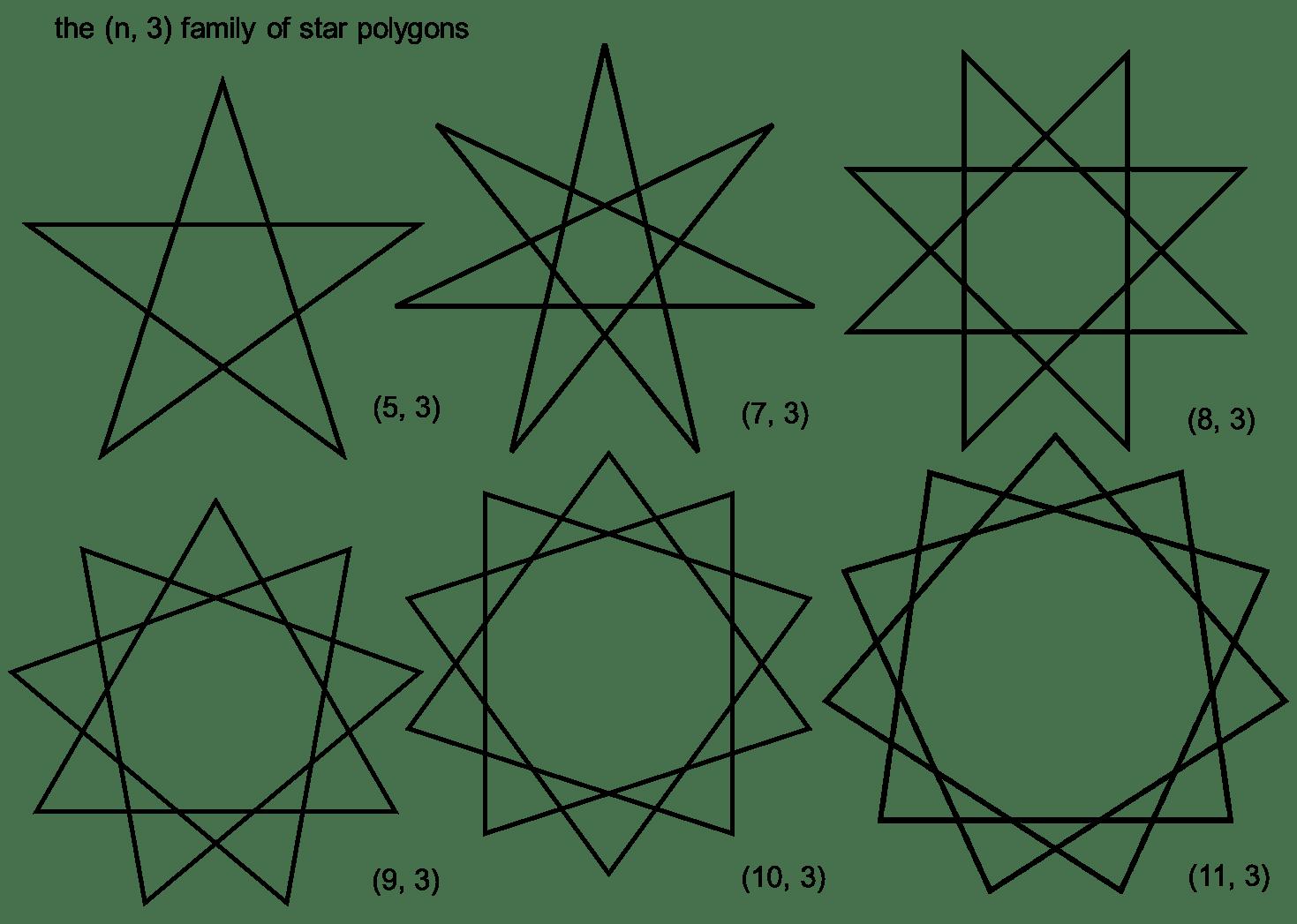 Fraction clipart polygon, Fraction polygon Transparent