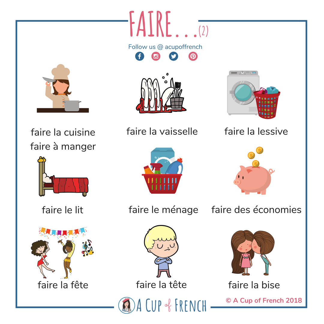 France Clipart French Verb France French Verb Transparent