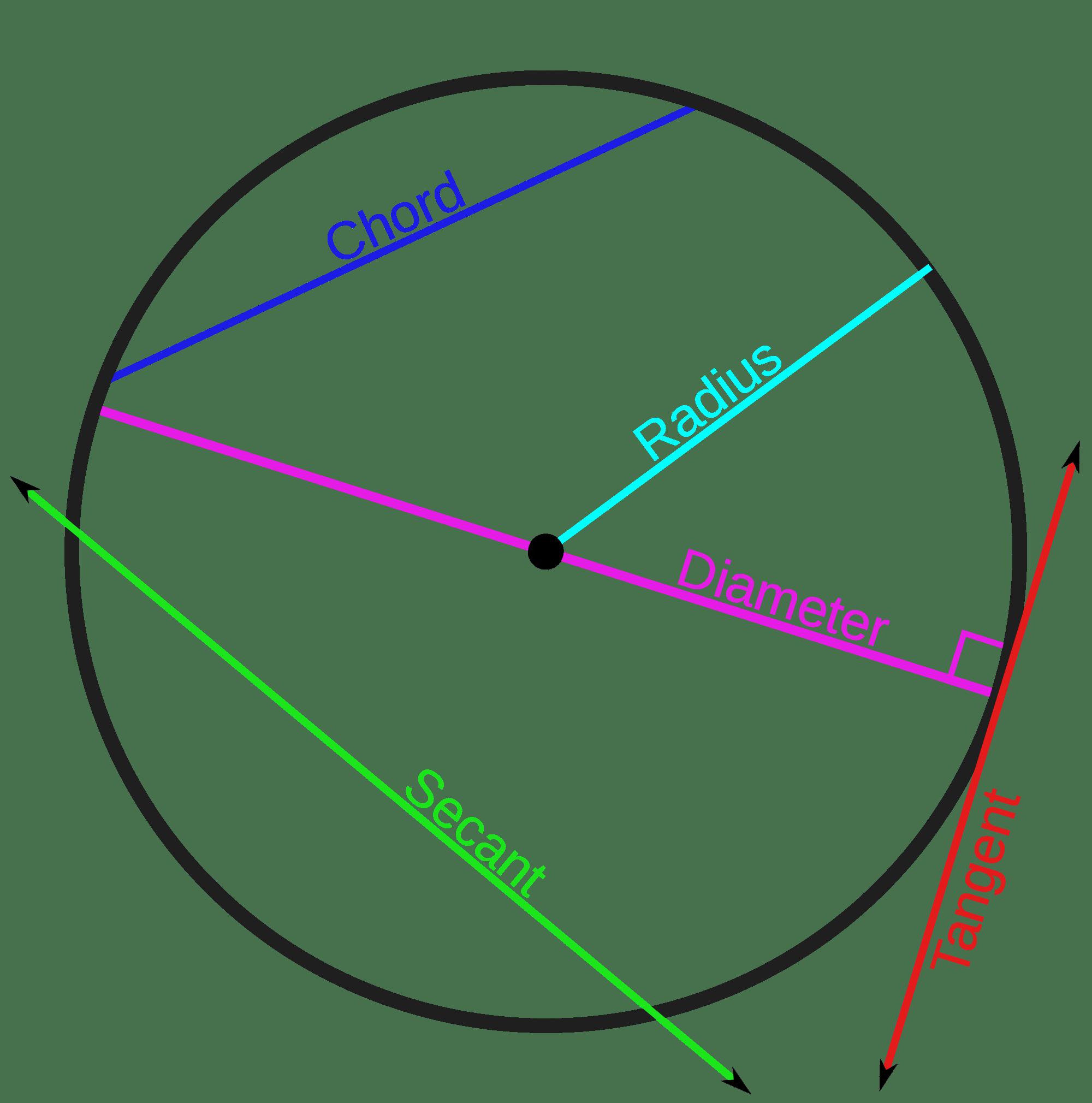 Geometry Clipart Math Material Geometry Math Material
