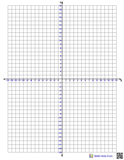 plotting on coordinate grid zoo animals