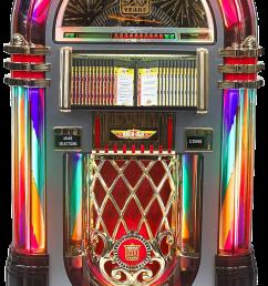 best priced rock ola jukeboxes electronics  [ 800 x 1428 Pixel ]