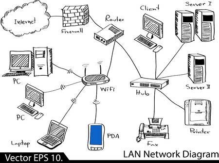 Network clipart lan network, Network lan network