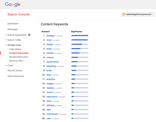 Google Search Console lists which words are common on a website