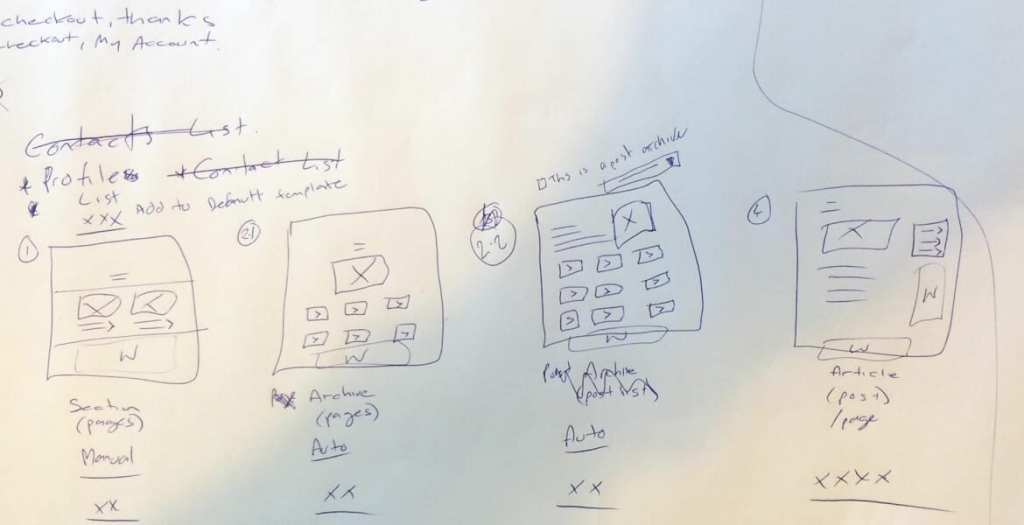 Image of wireframing exercise for user experience workshop
