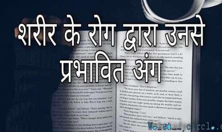 shareer ke rog dvaara unase prabhaavit ang