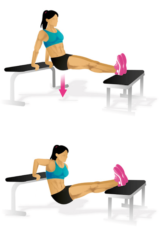 Bench Dips Main muscle: triceps