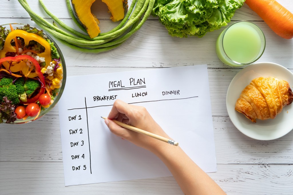 The Reverse Diet Guide