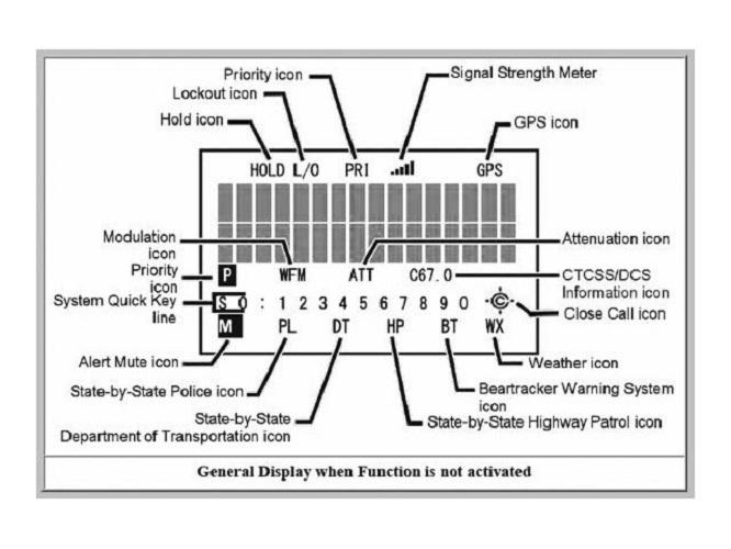 Uniden BCT15X Mobile Trunking Police Scanner Trunktracker