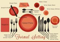 Cutlery placement for the table setting. How to serve ...