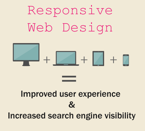responsive design graphic