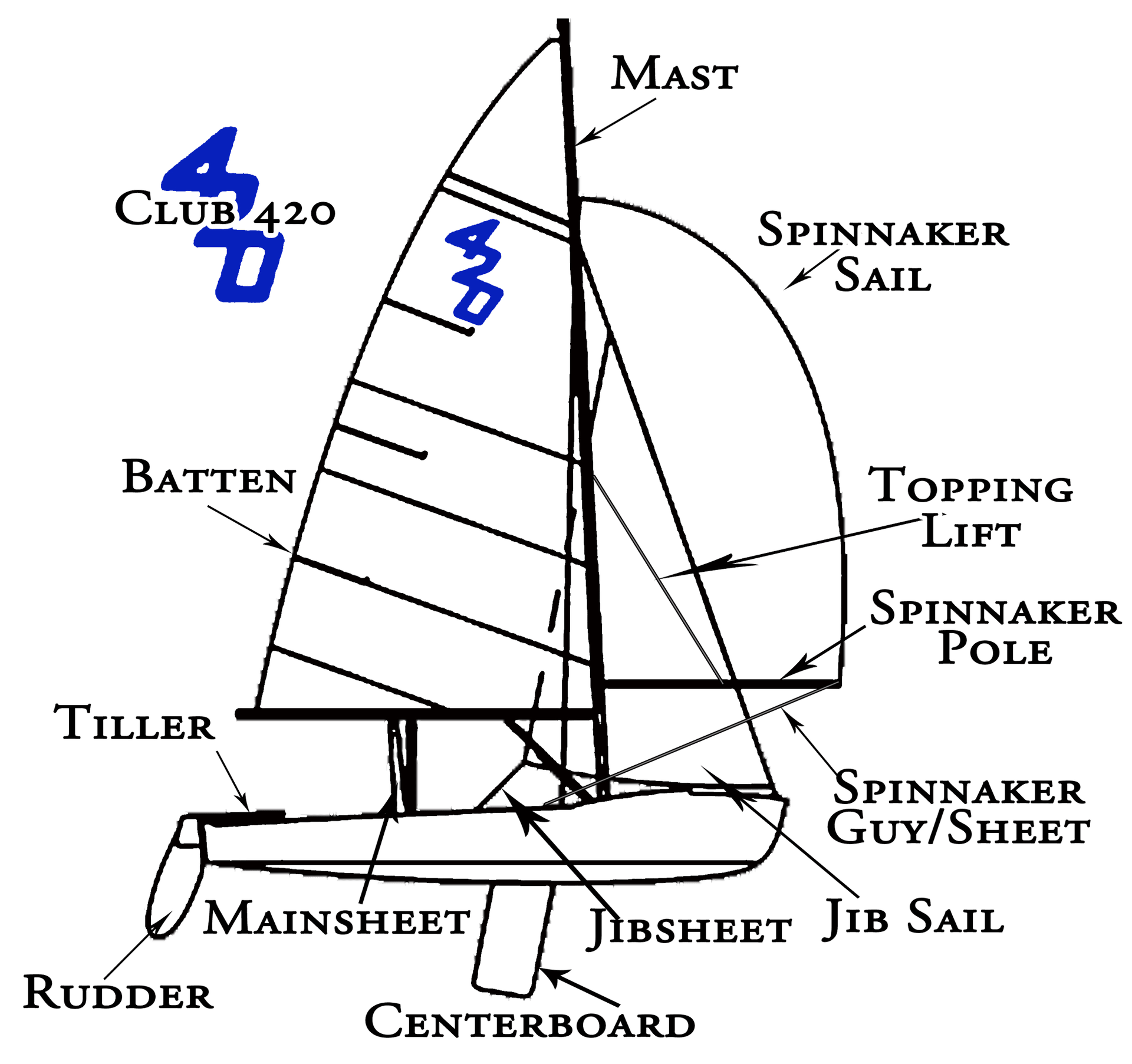 hight resolution of sailboat diagram