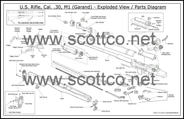 M1 Garand Parts Drawing • Wiring And Engine Diagram