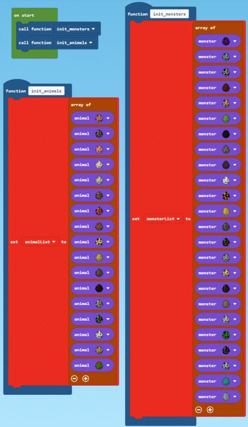MOB lists