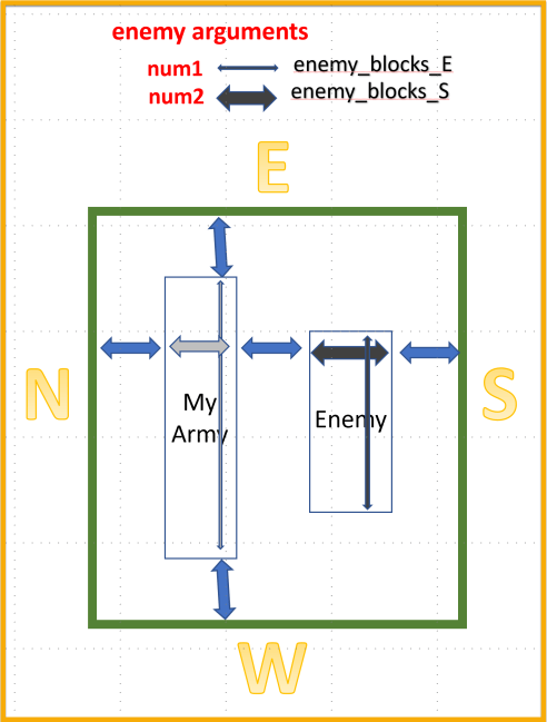 enemy args drawing 5