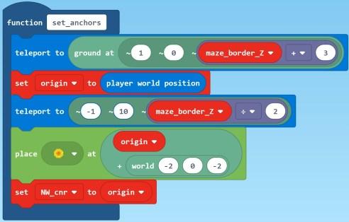 seet anchors code