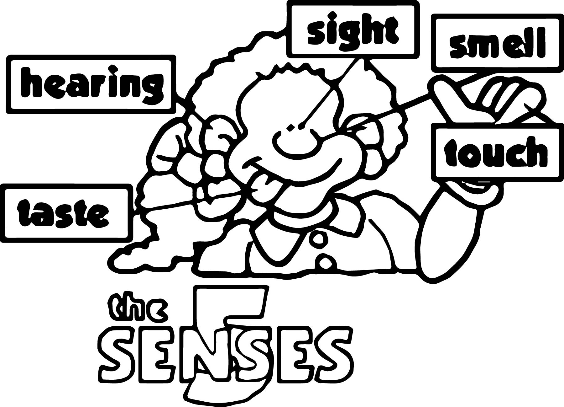 The 5 Senses Coloring Page