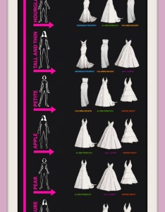 Wedding dress chart also weddings by cbd your guide to all things old new borrowed and blue rh weddingsbycbd wordpress