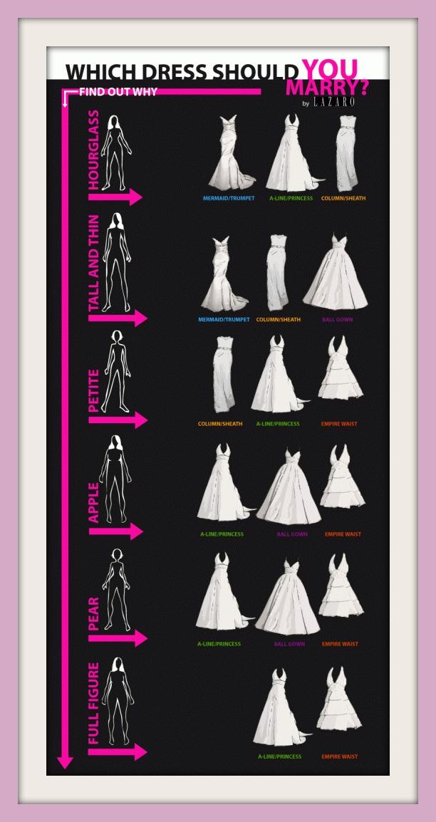 Wedding dress chart also dresses by body type weddings cbd rh weddingsbycbd wordpress