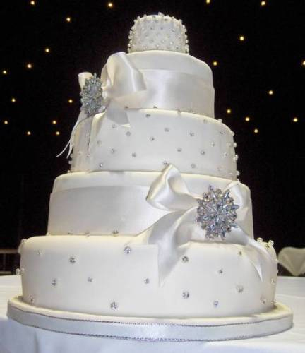 Complete Wedding Budget Guide  Part 3 The Cake
