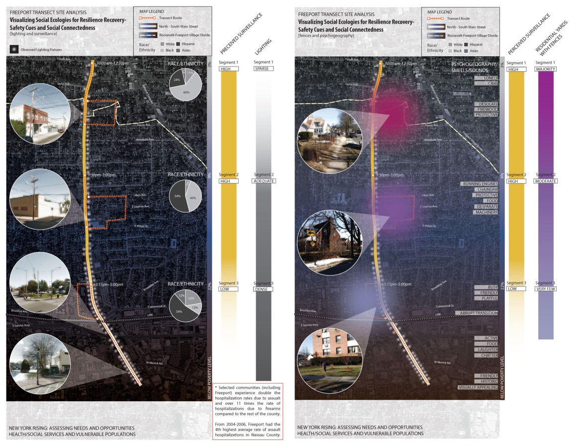 map-5-safety-cues-and-social-connectedness-lighting-and-surveillance