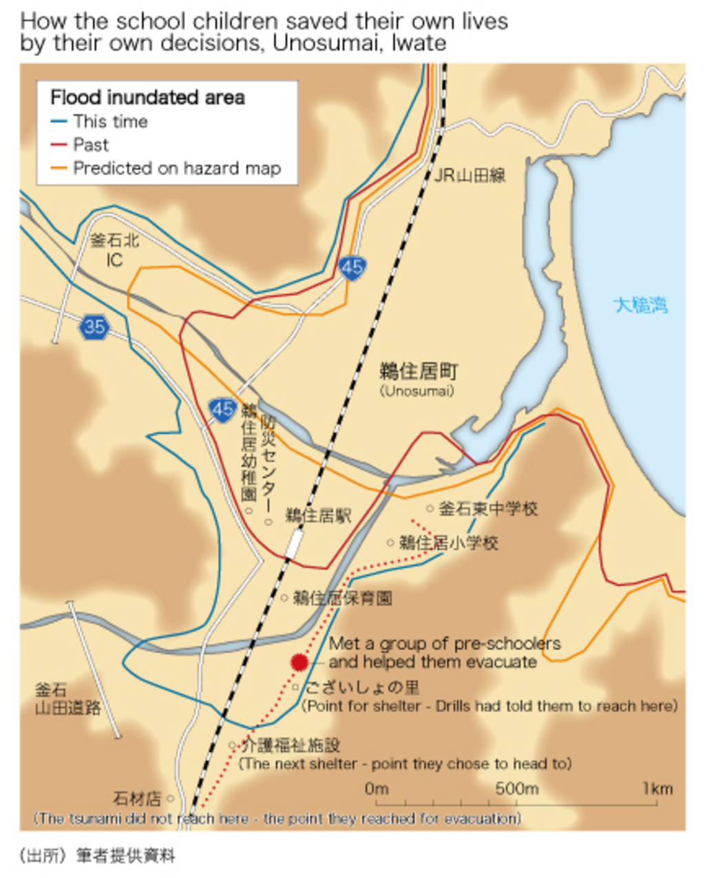 No Miracle That 99 8 Of The Schoolkids Survived How The Children Of Kamaishi Got Through The