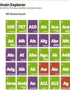 The periodic table of strains weedly daily marijuana strain chart also hobit fullring rh