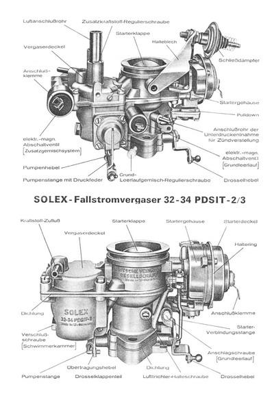 Typ4 | Volkswagen Reparatur Handbücher