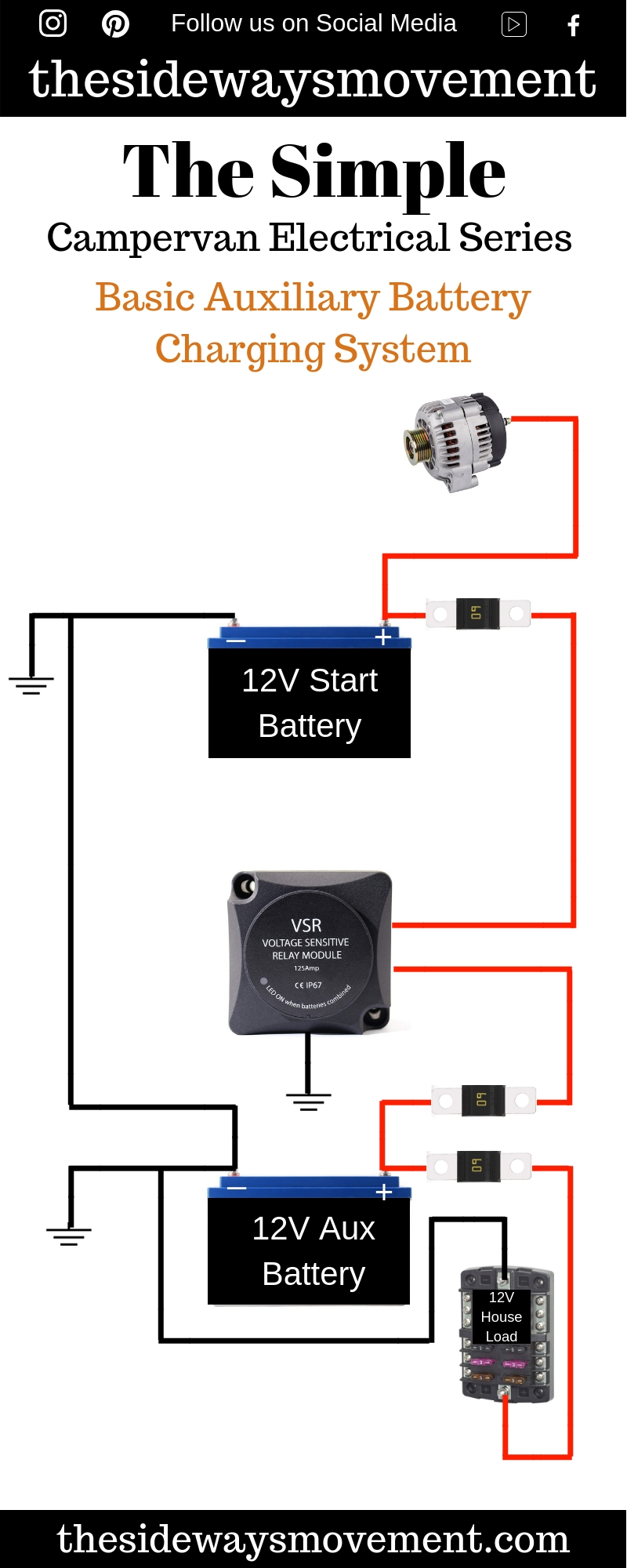 hight resolution of auxiliary battery charging system weekender van life simple camper wiring diagram