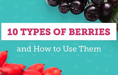 Berry Benefits