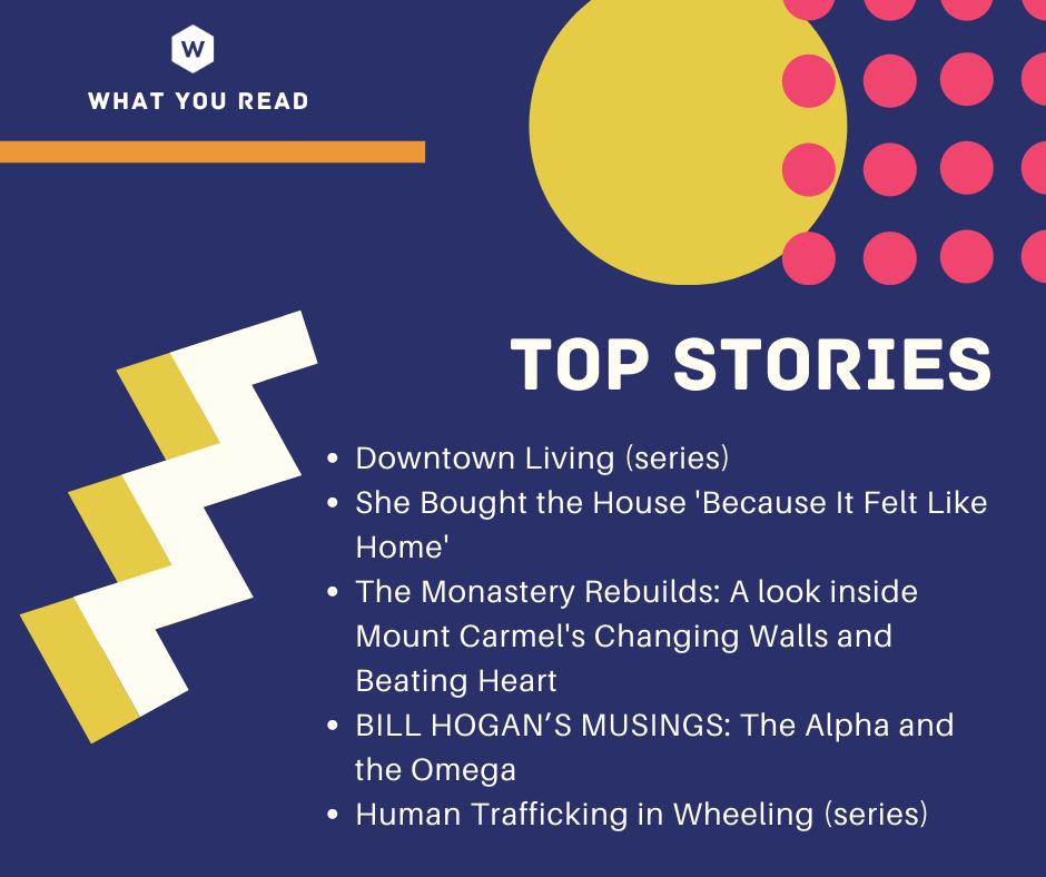 2020 Top Stories