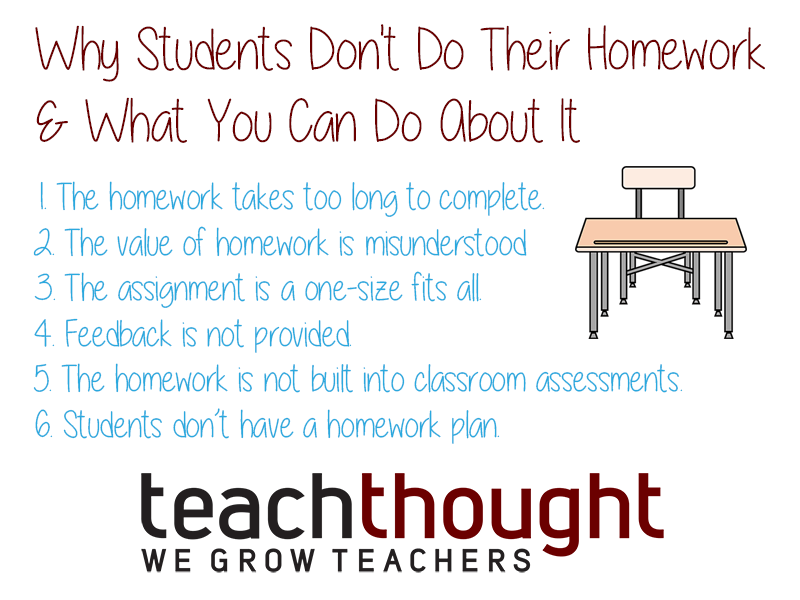 Why Students Don't Do Their Homework And What You Can Do